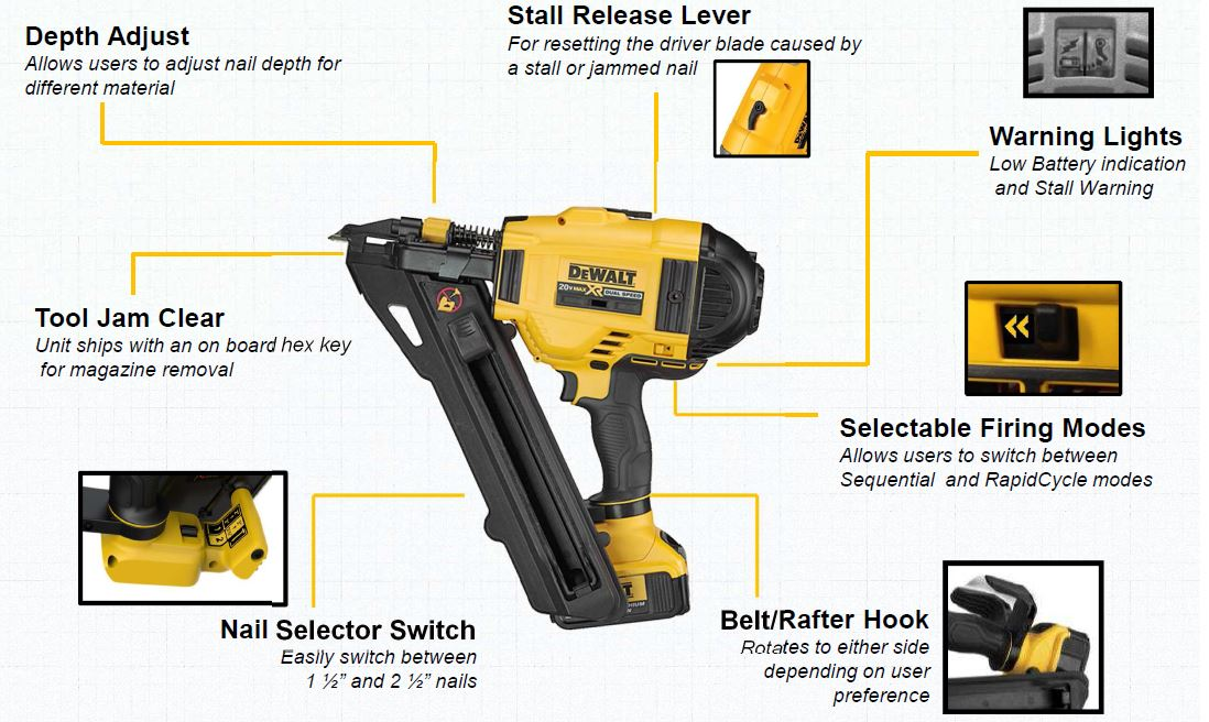 Dewalt DCN693 Features Diagram