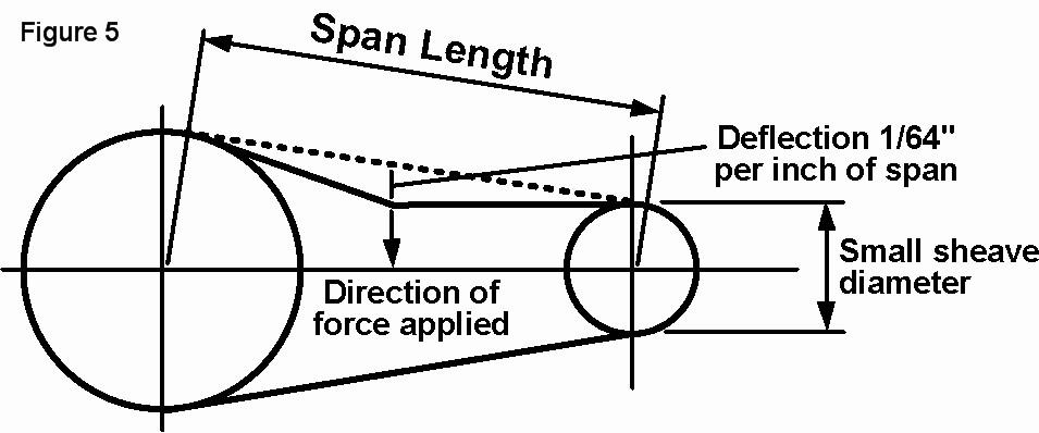 How To Maintain An Air Compressor Nail Gun Network