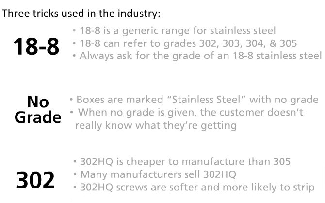 Stainless Steel Fastener Myths