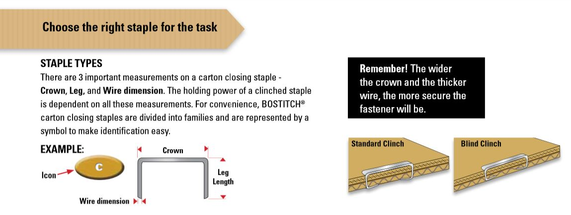 Bostitch Carton Staple Diagram