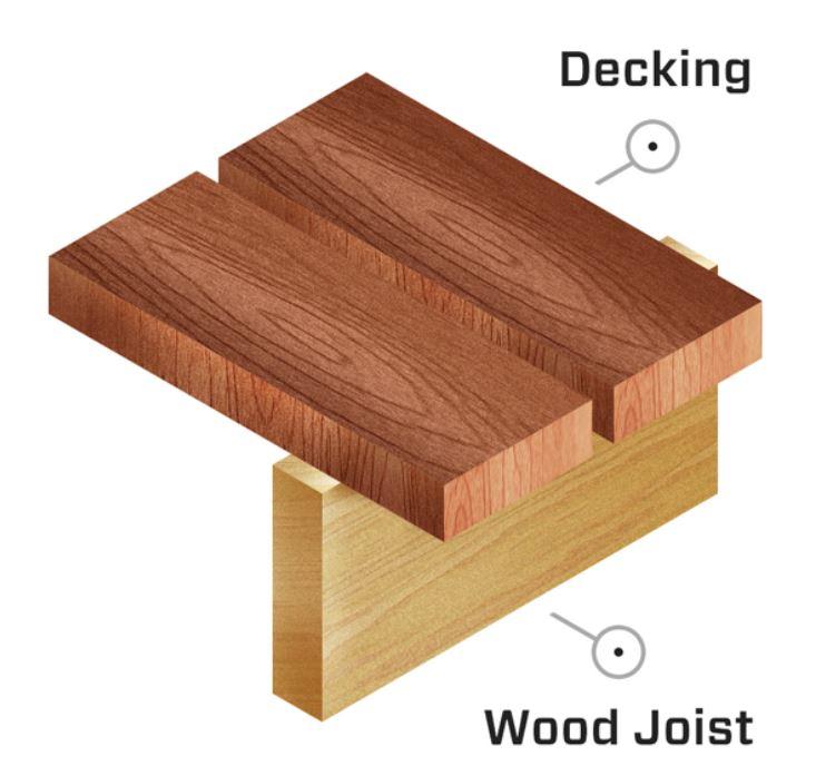 Senco Deck Screw Diagram