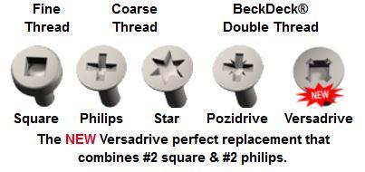 Scrail Heads